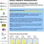 Daily Hazard Assessment