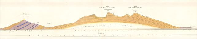 Extract from horizontal or longitudinal section 25. Section from Kilkieran Bay on the south to Killary Harbour on the north, 1879.