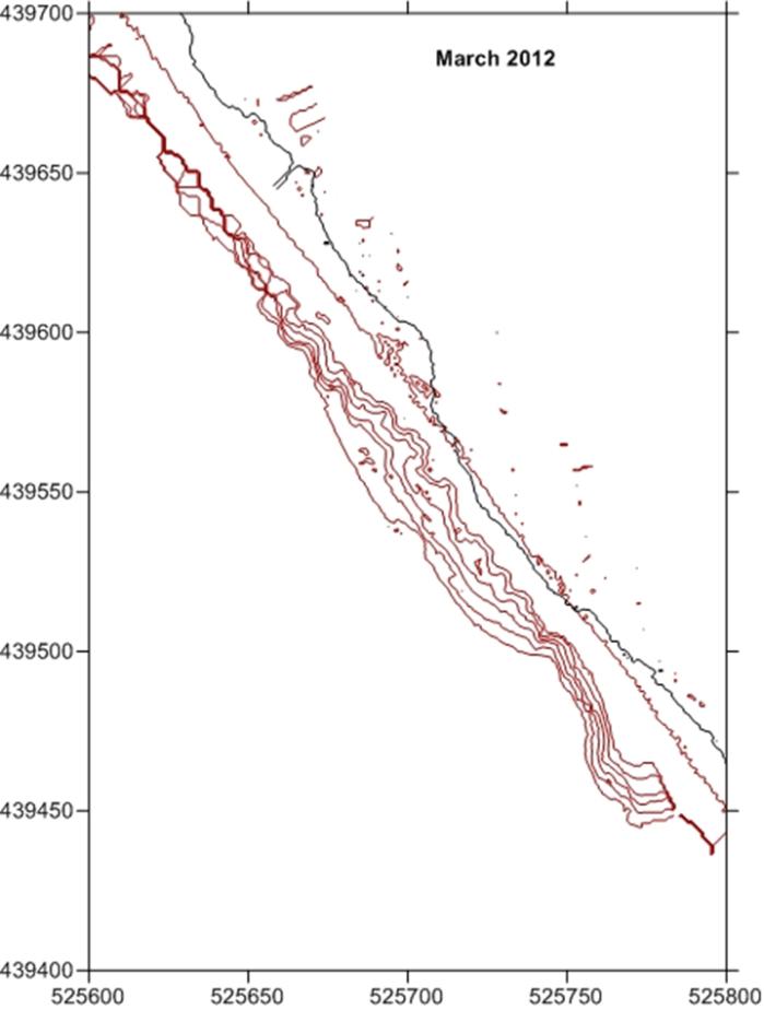 LiDAR scan of Aldbrough cliff-line