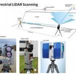 LiDAR scanning technique