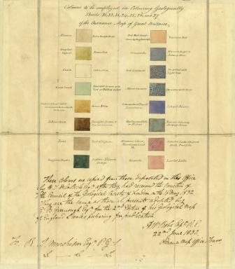 Map colours