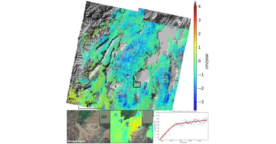 An InSAR map showing the rates of ground motion in southern Ethiopia. The three bottom panels are a zoom of the region in the black box where we have identified a landslide. The time series shows a curious change in motion the