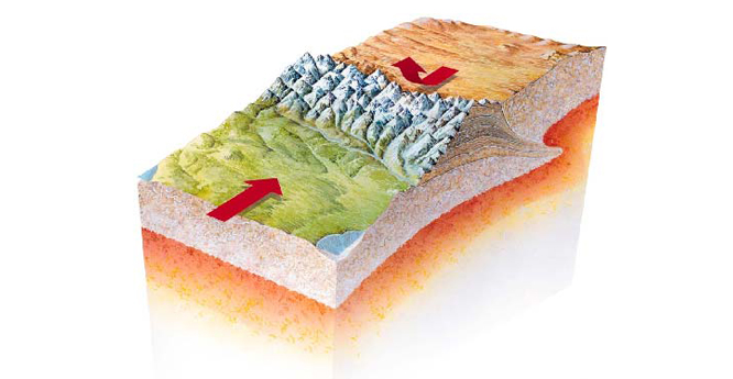 A convergent plate boundary showing mountain formation