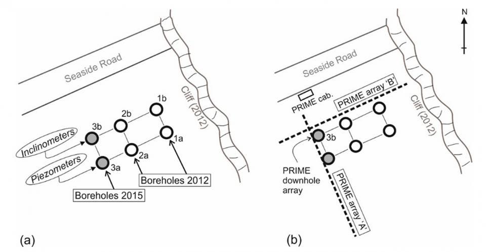 Aldbrough Coastal Landslide Observatory borehole map