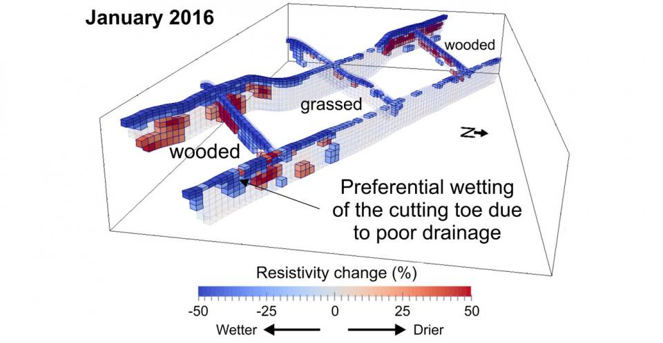 PRIME imaging of an operational railway cutting showing seasonal subsurface moisture dynamics, including the drying effect of heavily vegetated areas and preferential drainage to areas at the bottom of the slope. January 2016.