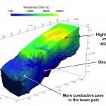 5) Preliminary 3D ERT model of the landslide generated from PRIME data