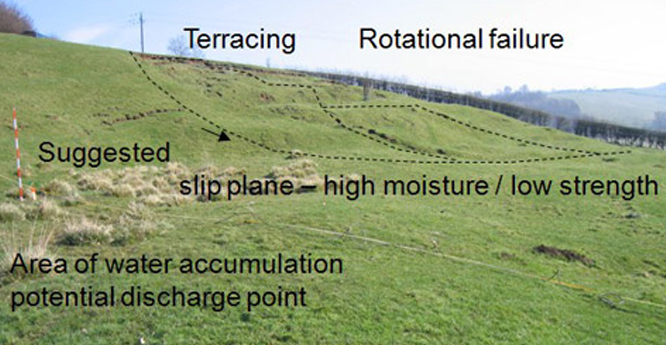 Hollin Hill Annotated photo