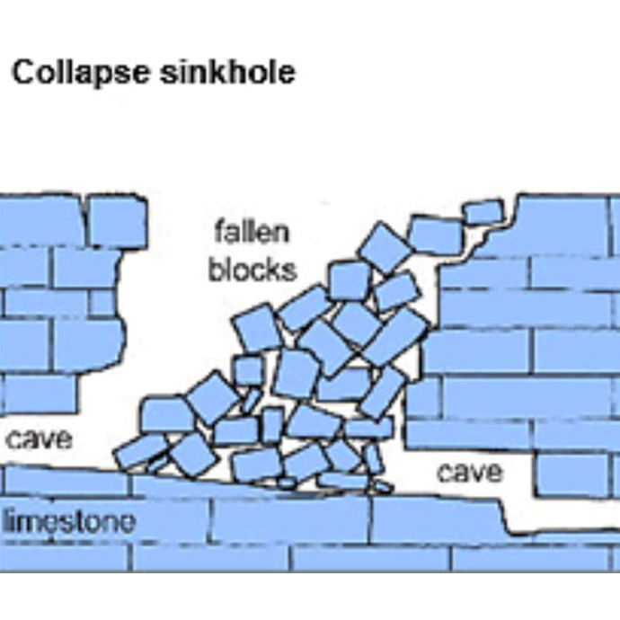 collapse sinkhole