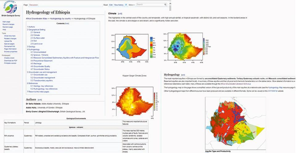 Hydrology of Ethiopia webpages