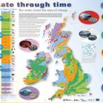 Climate through time feature image