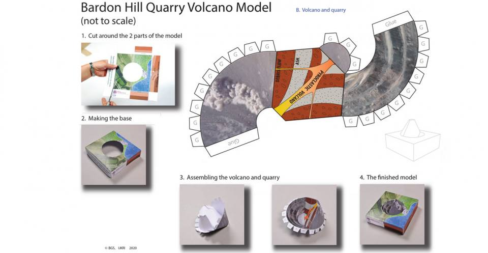 What you will need (volcano and quarry template).