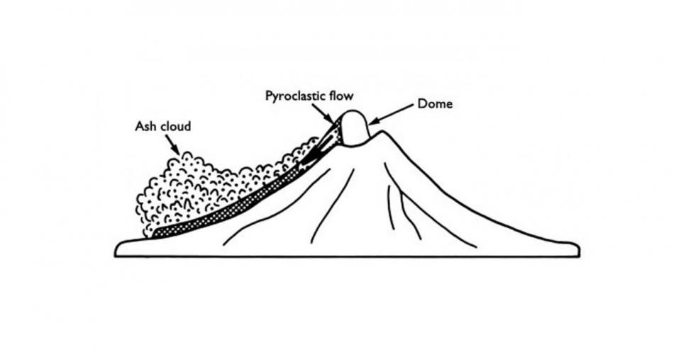 Pyroclastic flow as a result of dome collapse.