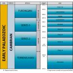 Cambrian timechart
