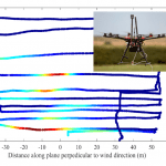 Methane concentrations measured by UAV © Manchester University / BGS