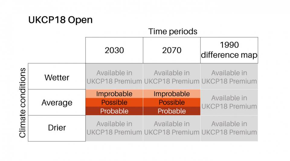 GeoClimate UKCP18 Open features