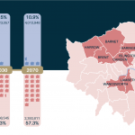 London boroughs at greatest risk of shrink-swell by 2070
