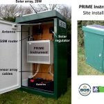 PRIME_system_